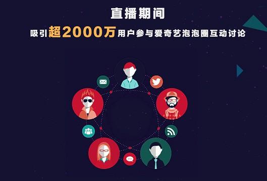 爱奇艺2017湖南卫视跨年演唱会超2000万讨论.jpg