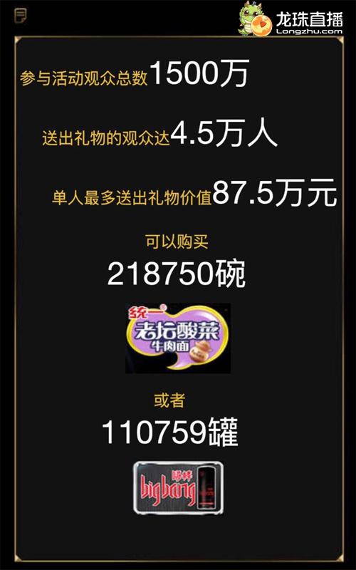 """2016龙珠直播年度盛典""""一战成名""""观众.jpg"""